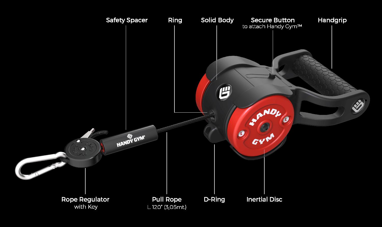 handy gym machine 2 - Handy Gym Technology